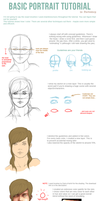 Basic Portrait Tutorial by Chickenese