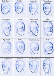 Noses and Jaws by Expression