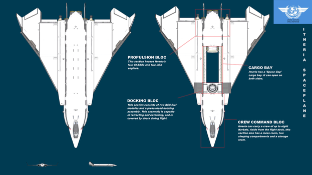 VthP Vehicles: Itneria Spaceplane by Stratocracy