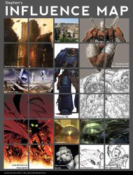 Influence Map by Falcon-