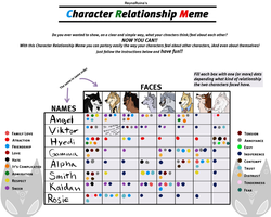 What's this - a relations meme? YES IT IS by CXCR