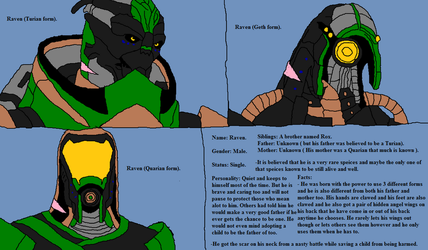 Raven's 3 Forms Another Mass Effect oc of mine by Natalia-Clark
