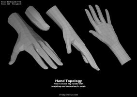 Hand Topology by Art-by-Smitty