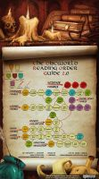 The Discworld Reading Order Guide by DoctorGurgul