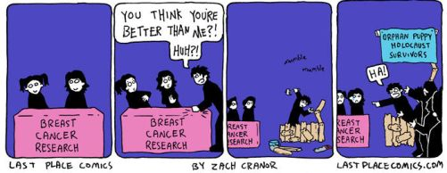 Breast Cancer is PWNed by Exzachly