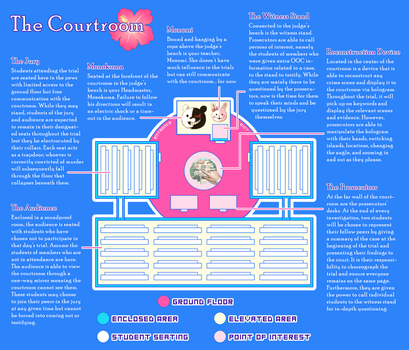 Courtroom Layout by Bootsii