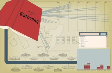 Library of Tattooing infographic by Kimiski
