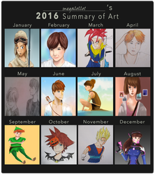 2016 Summary of Art by Megalollo1