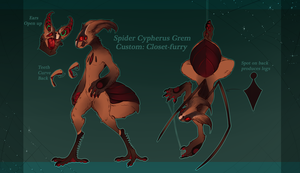 Cypherus Grem Commisison: closet-furry by MrGremble