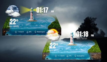 Lighthouse Weather Widget for xwidget by Jimking
