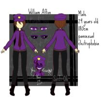 William Afton Reference by SooJi-Oh