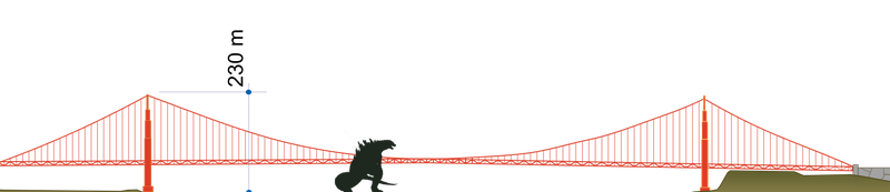 Godzilla's size as compared to Golden Gate Bridge by Pyro-raptor
