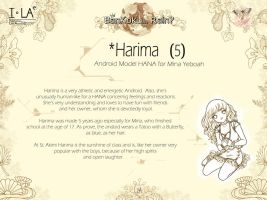 BKR ID Harima by YummingDoe4