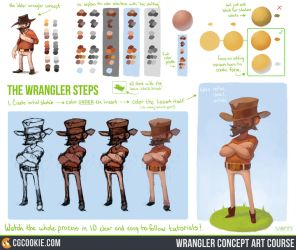Wrangler Concept Art Course Overview by CGCookie