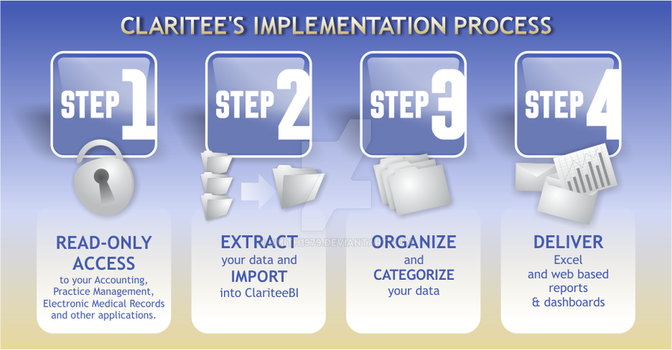 Claritee Process Image (Web Graphic) by smith1979