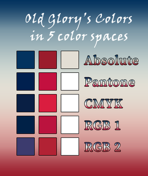 Old Glory Collection by Fey-Dianae