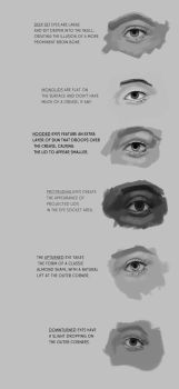 Types Of Eyes (female) pt1 by optimismeBoo