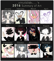 2016 summary of art by decovamp