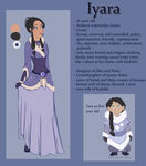 Iyara Reference Sheet by NicoleSt