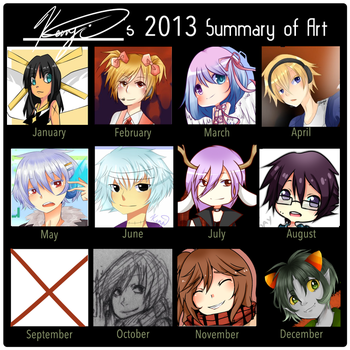 2013 Improvement meme by Magianwizard