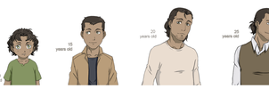 Ben over the years... by Ciorane