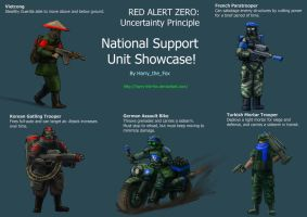 RAZ National support units by Harry-the-Fox
