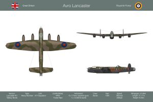 Lancaster GB 617 Sqn 3 3-View by WS-Clave
