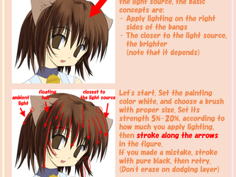 How to paint anime-styled hair by getty