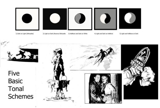 Basic Tonal Schemes by Sol-Caninus