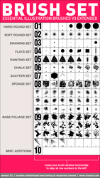 Essential Illustration Brushes V3 Extended by fox-orian