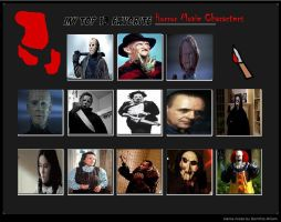 Top 13 Favorite Horror Movie Characters by coralinefan4ever