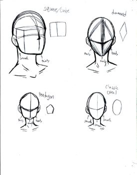 Different Shape for Heads by Atsyrc