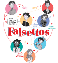 Falsettos Poster by crown-pup