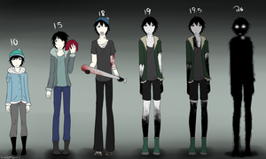Kai Age Chart by JustVeros