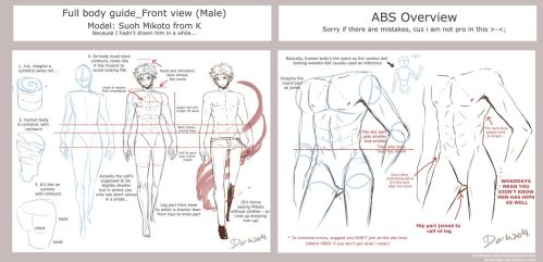 Abs and Full Body Guide for Male Tutorial by darkn2ght