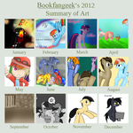 Art Summary by bookfangeek