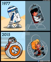 STAR WARS / Little droids by demm9000