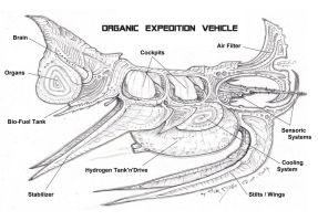 Organic expedition vehicle by MickMcDee