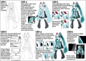 How to draw Miku Jenny by odaleex