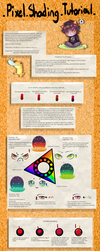 Pixel Shading Tutorial by 3o2