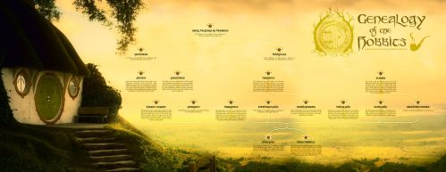Genealogy of the Hobbits by enanoakd