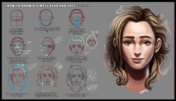 Mini Tutorial How to Draw a Head and Face by CaptainCeja