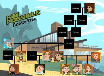 Kim Possible Family tree by CrazyAngel37