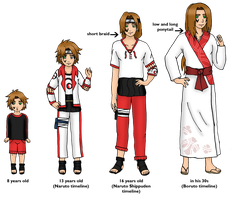 Shoryu Tasuki Timeline by lilith-lips