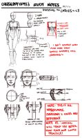 Cheeseboy Study Notes - Female by TheBoyofCheese