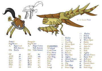 Auzz Eurypterid by SaucyLobster