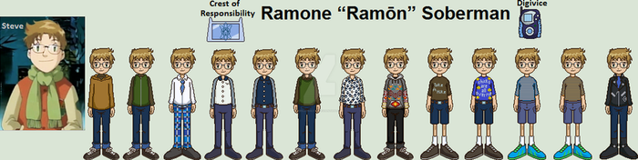 Americana Digidestant Ramone by Brillonsloup