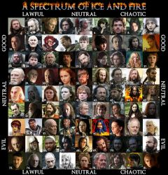 A Spectrum of Ice and Fire by FrostedHarbor