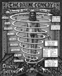 Dante's Inferno by TheHuntingAccident
