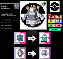 437 Bronzong (Faux Reg. Form) by BLADEDGE